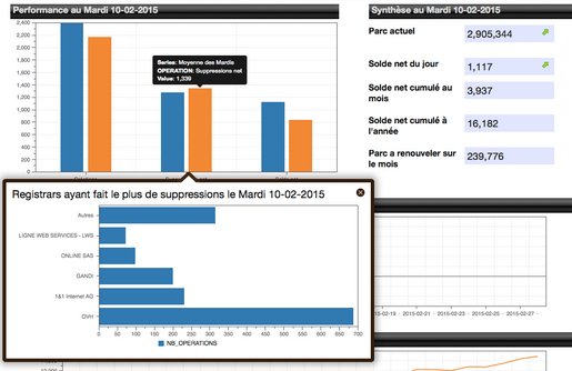 registry-analytics